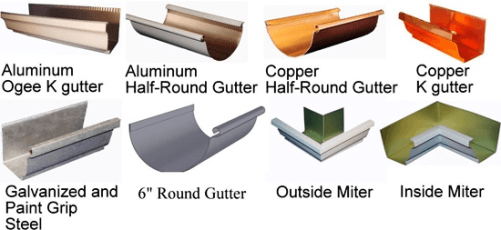 types of Aluminium guttering