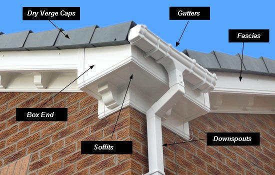 Fascia Board Designs ~ What are fascias soffits barge boards best guide