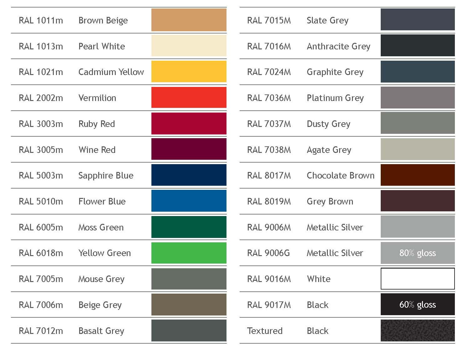 colour chart guttering