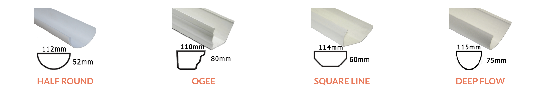 four profiles of gutter available